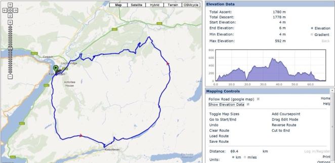 Tour De Ben Nevis 2014 Race Route Enduro